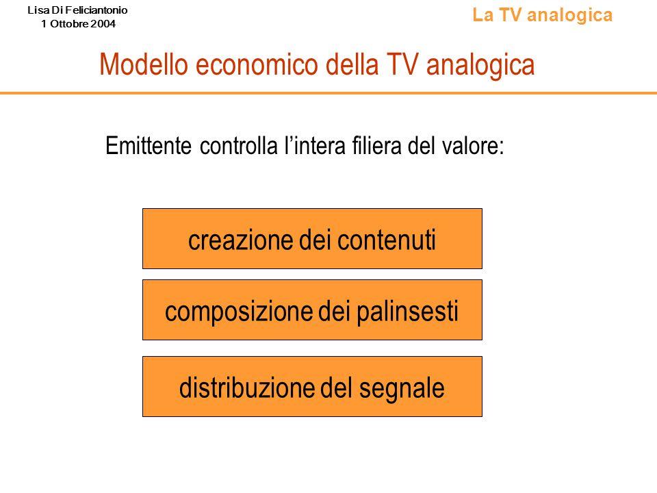 Modello economico della TV analogica