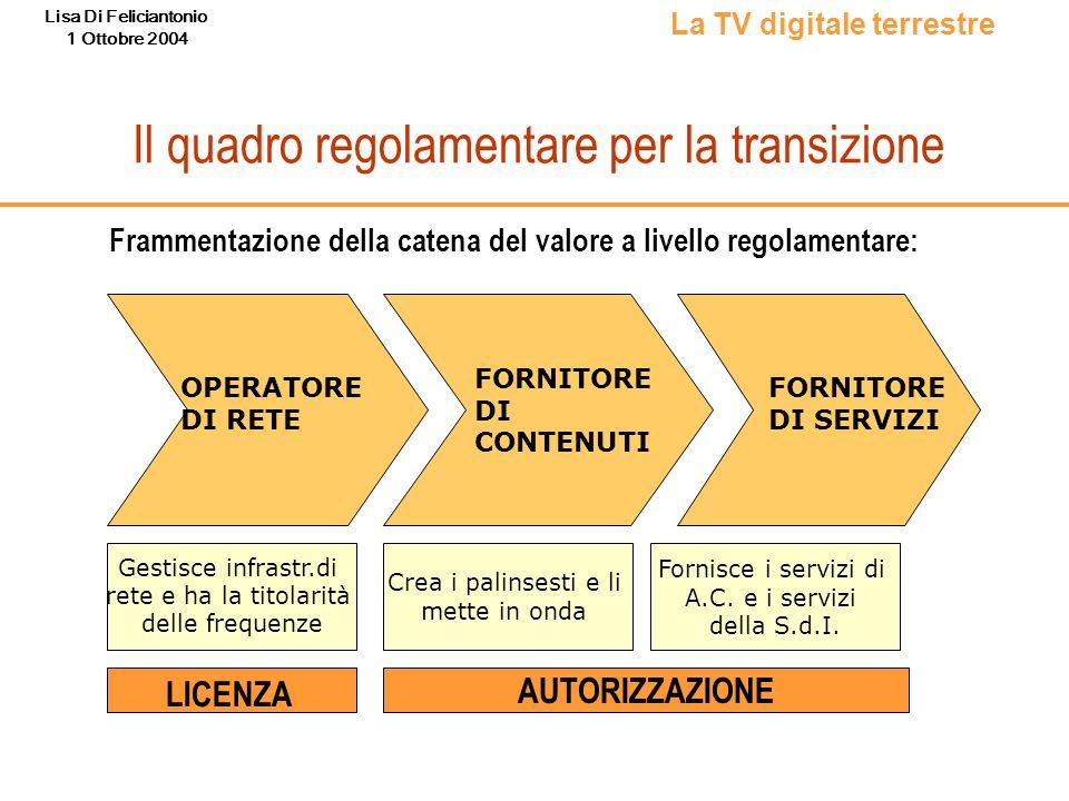 Il quadro regolamentare per la transizione