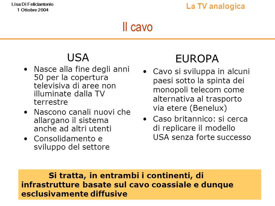 Il cavo USA EUROPA La TV analogica