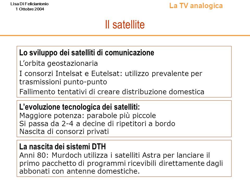 Il satellite Lo sviluppo dei satelliti di comunicazione