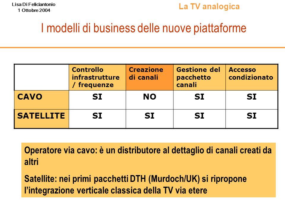 I modelli di business delle nuove piattaforme