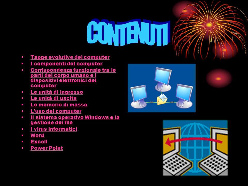 CONTENUTI Tappe evolutive del computer I componenti del computer
