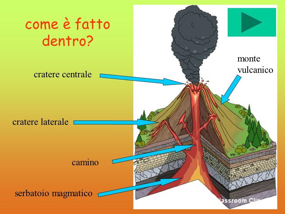 come è fatto dentro monte vulcanico cratere centrale cratere laterale