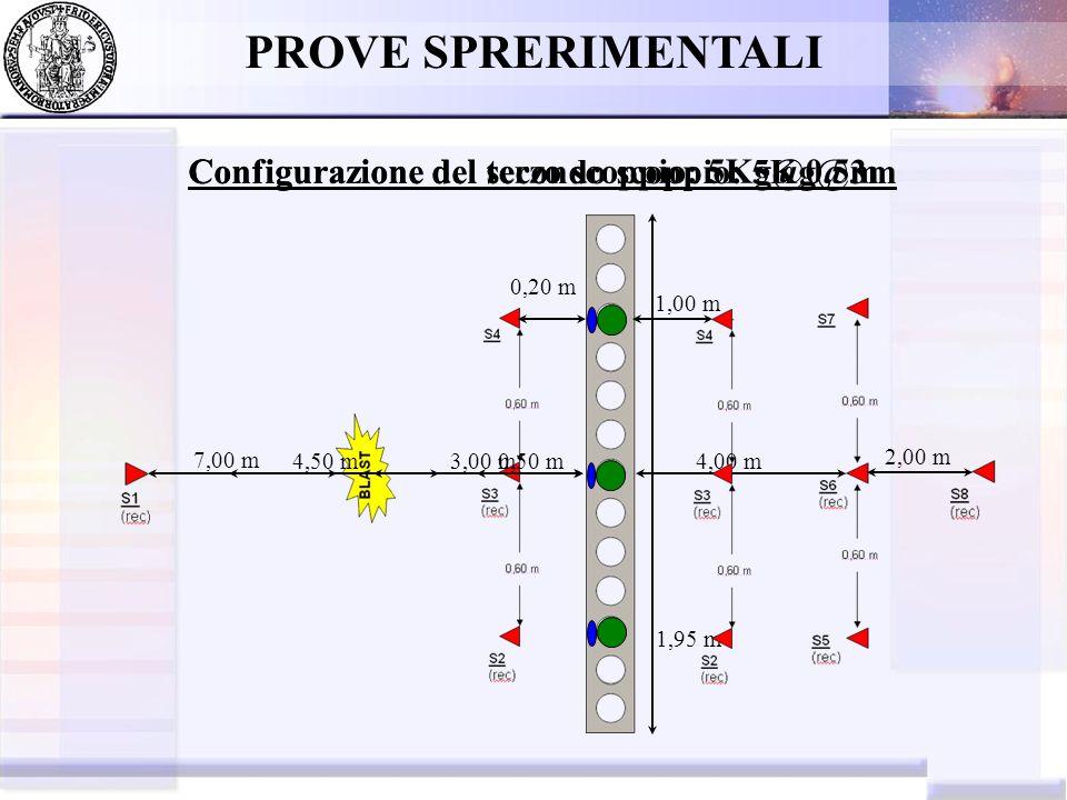PROVE SPRERIMENTALI Configurazione del terzo scoppio: 5Kg@0,5m
