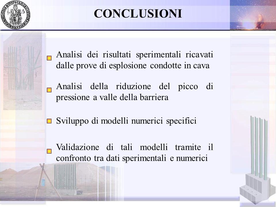 CONCLUSIONI Analisi dei risultati sperimentali ricavati dalle prove di esplosione condotte in cava.