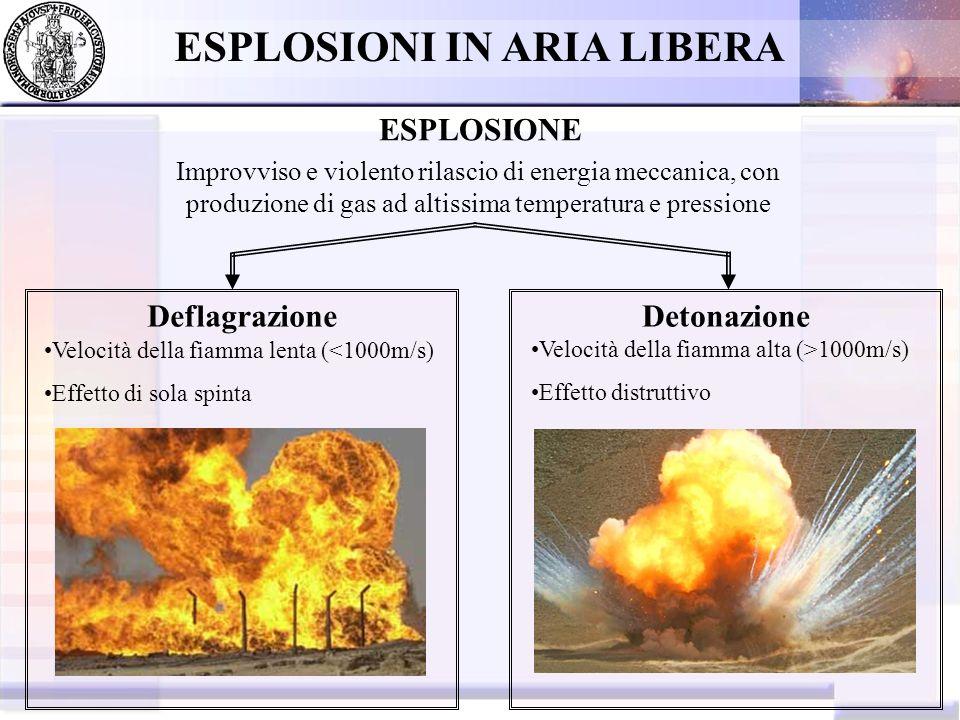 ESPLOSIONI IN ARIA LIBERA