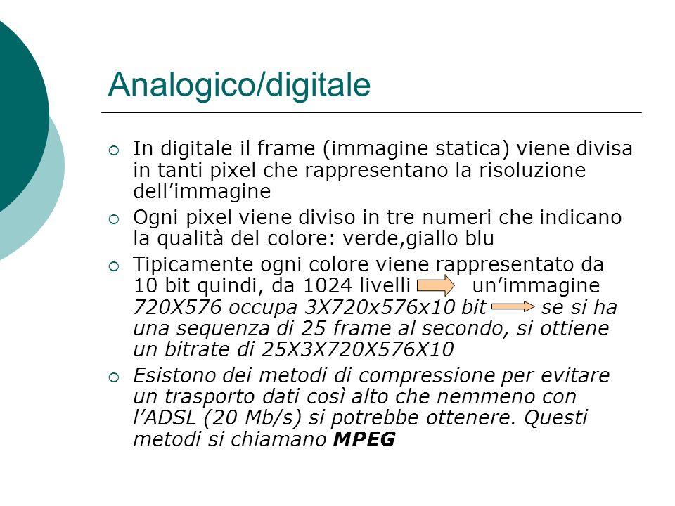 Analogico/digitale In digitale il frame (immagine statica) viene divisa in tanti pixel che rappresentano la risoluzione dell'immagine.
