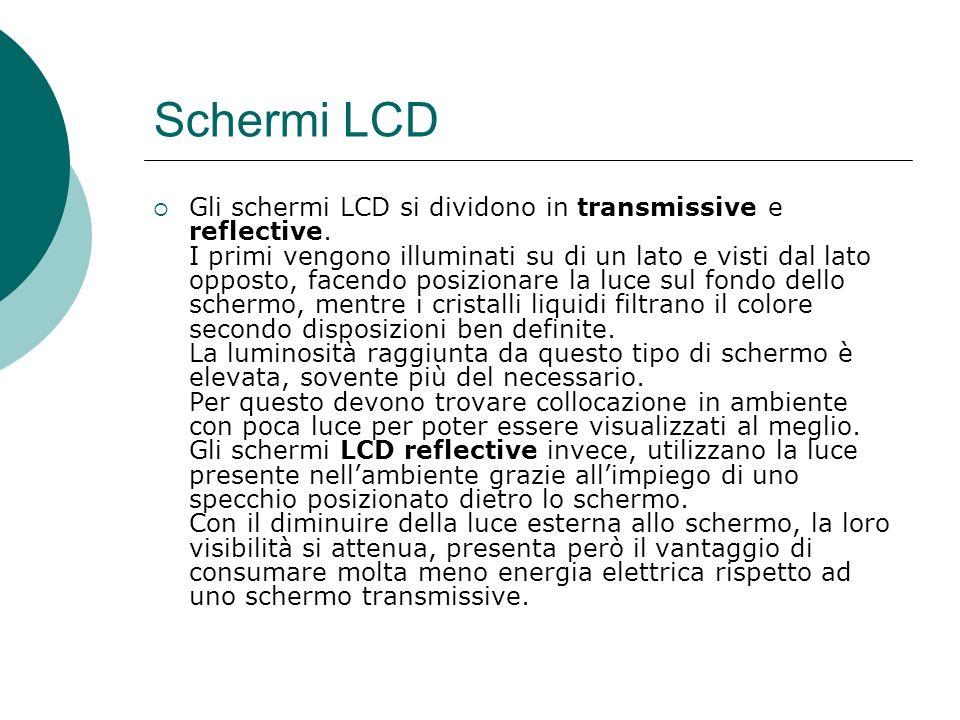Schermi LCD