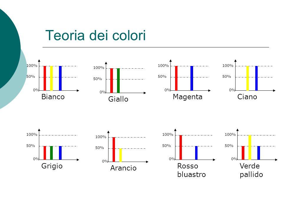 Teoria dei colori Bianco Magenta Ciano Giallo Grigio Rosso bluastro