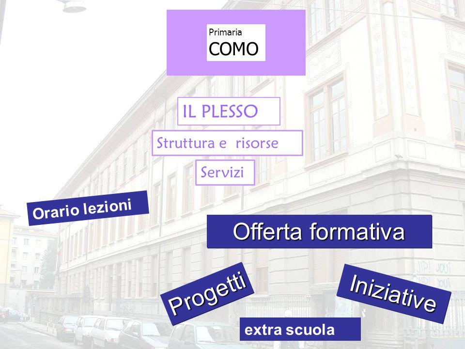Offerta formativa Progetti Iniziative COMO IL PLESSO
