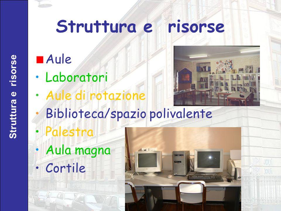 Struttura e risorse Aule Laboratori Aule di rotazione