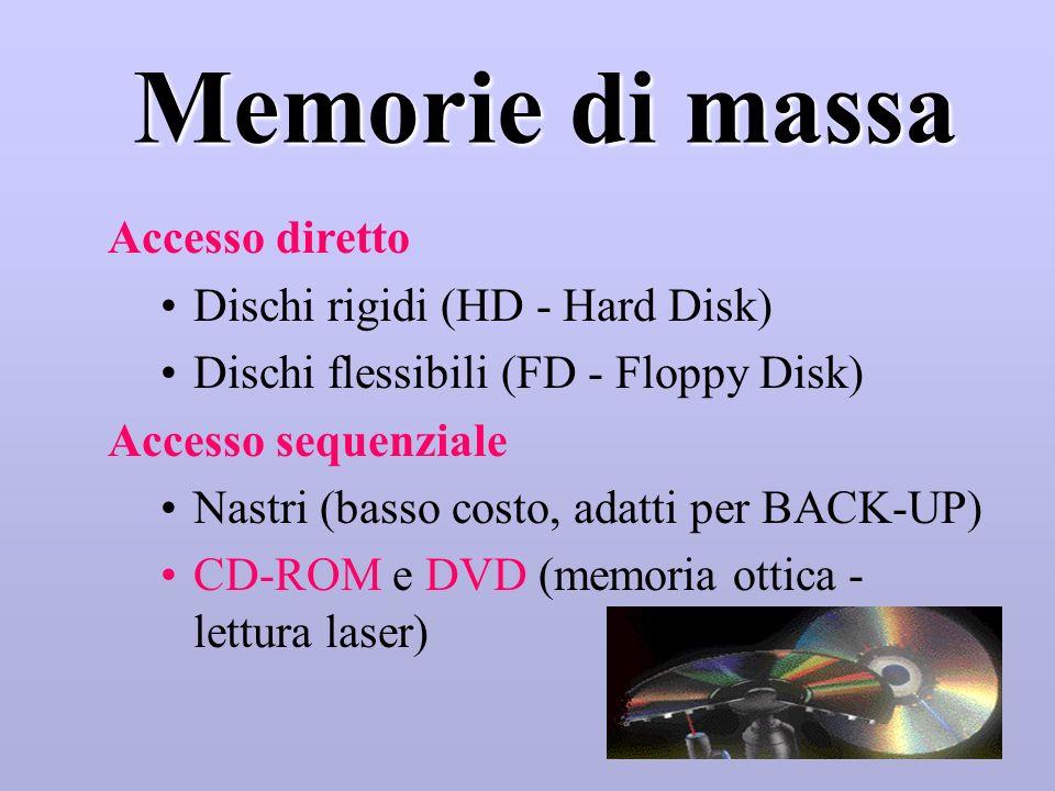 Memorie di massa Accesso diretto Dischi rigidi (HD - Hard Disk)