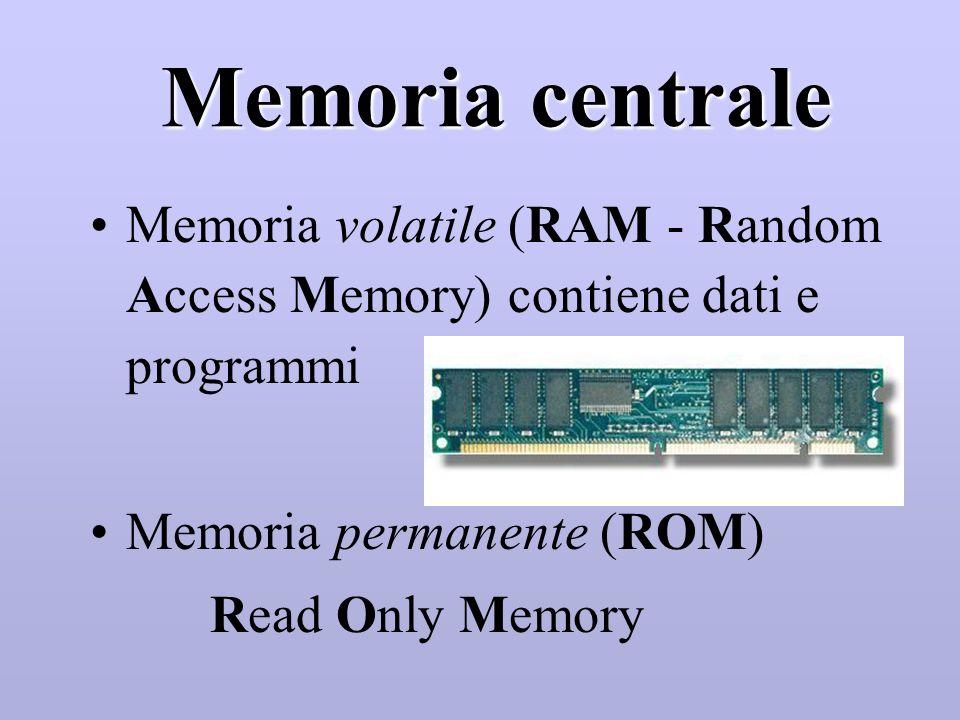 Memoria centrale Memoria volatile (RAM - Random Access Memory) contiene dati e programmi. Memoria permanente (ROM)