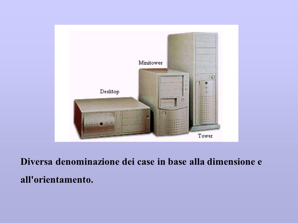 Diversa denominazione dei case in base alla dimensione e