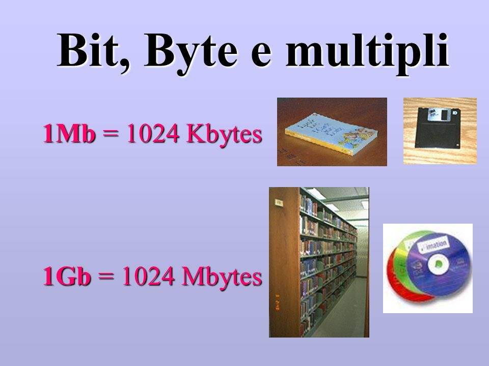 Bit, Byte e multipli 1Mb = 1024 Kbytes 1Gb = 1024 Mbytes