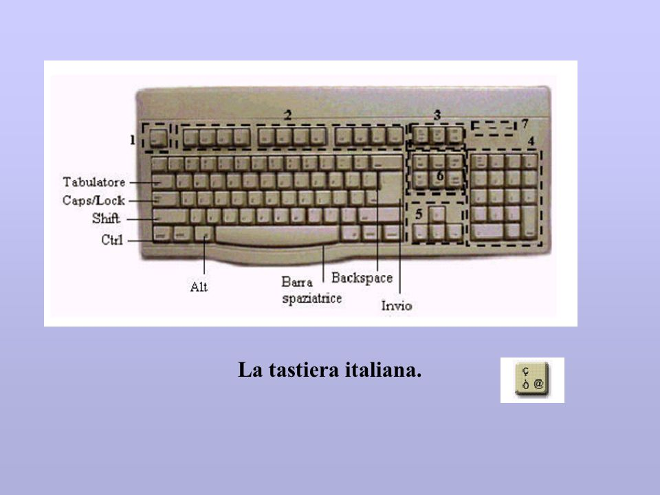 La tastiera italiana.