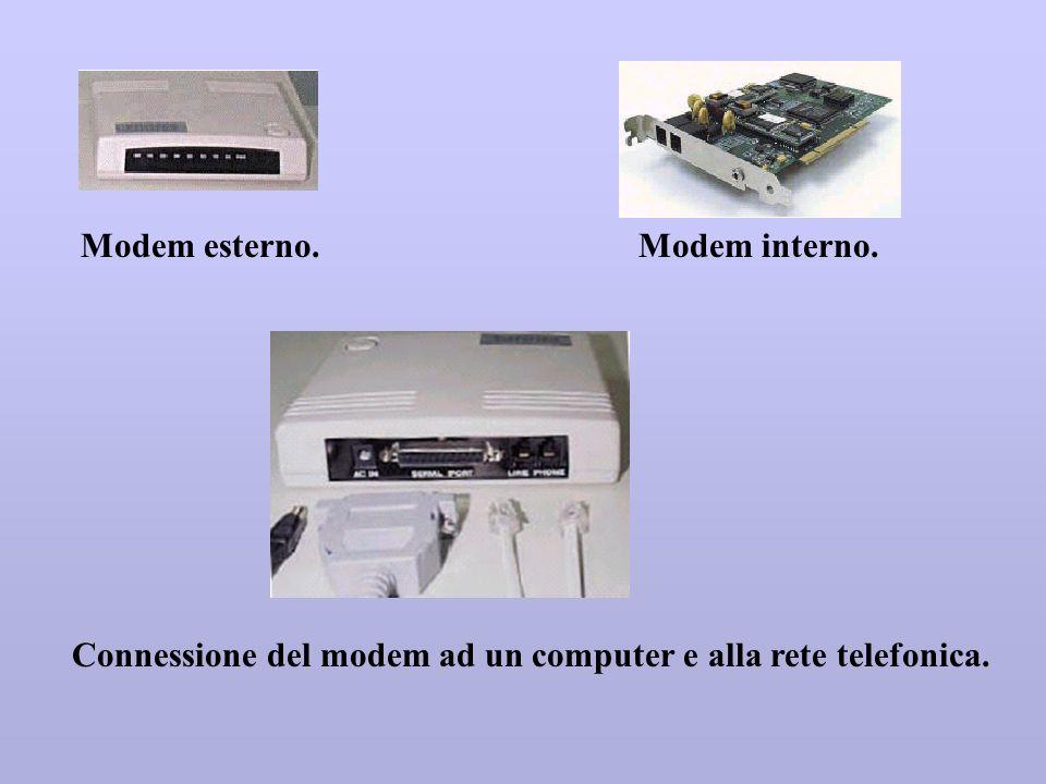 Modem esterno. Modem interno. Connessione del modem ad un computer e alla rete telefonica.