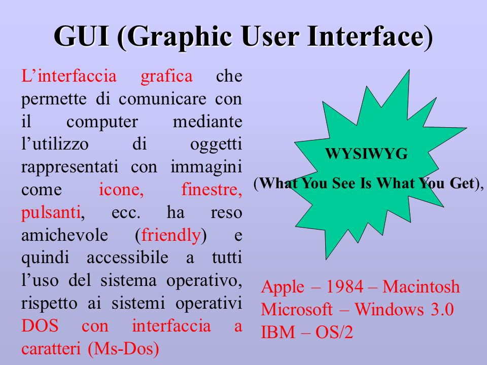 GUI (Graphic User Interface)