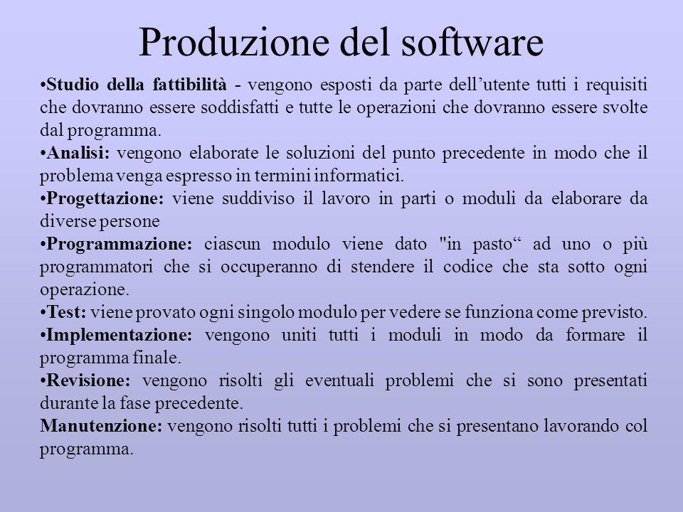 Produzione del software