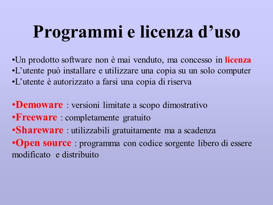 Programmi e licenza d'uso