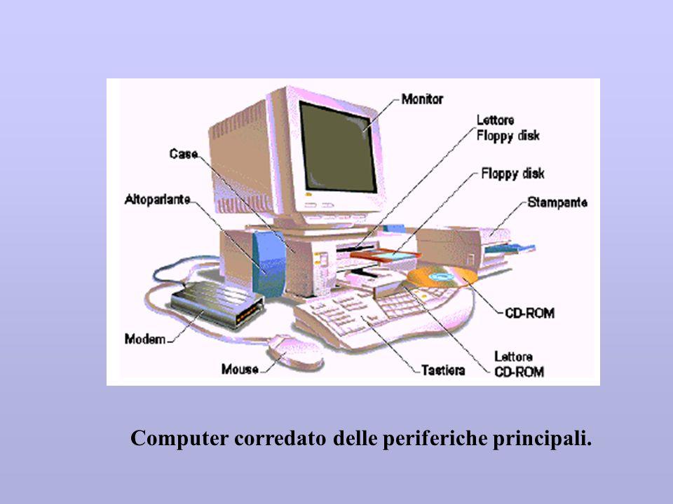 Computer corredato delle periferiche principali.