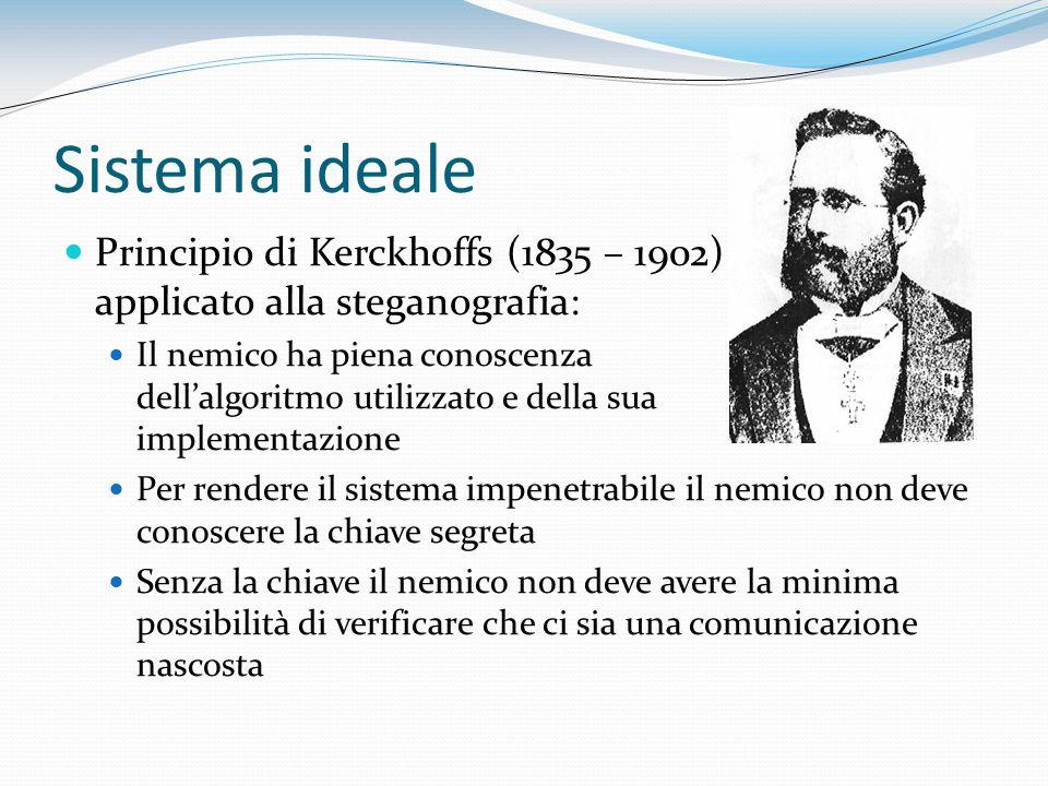 Sistema ideale Principio di Kerckhoffs (1835 – 1902) applicato alla steganografia: