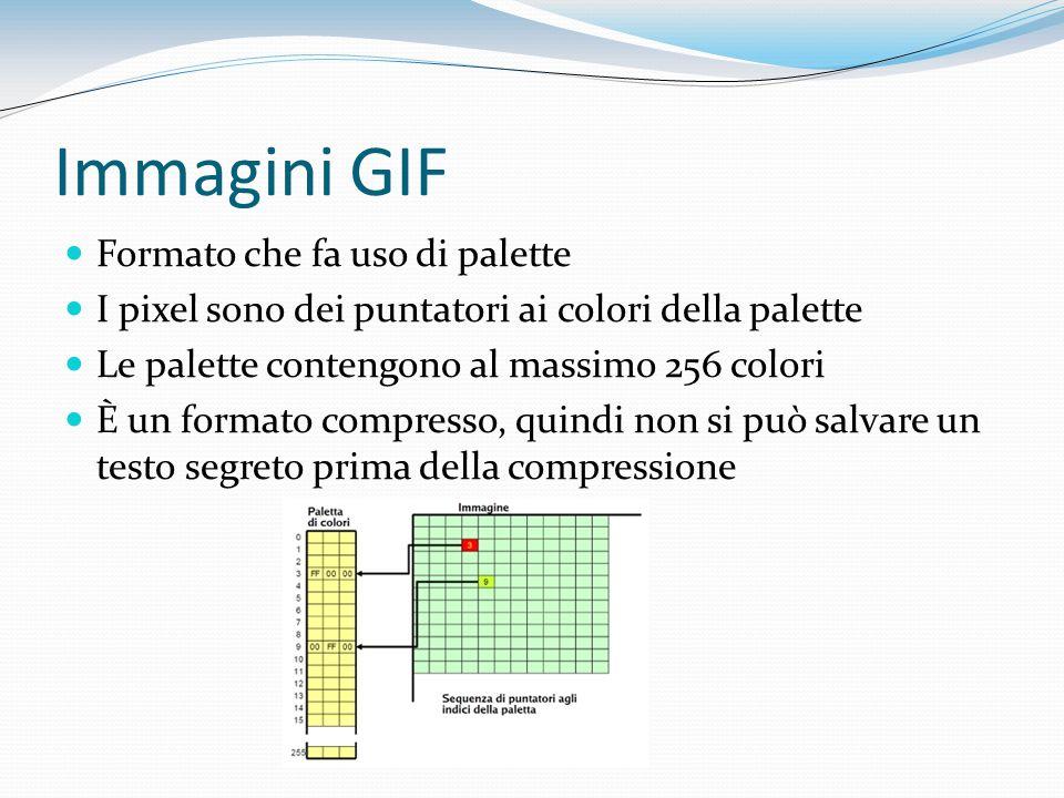 Immagini GIF Formato che fa uso di palette