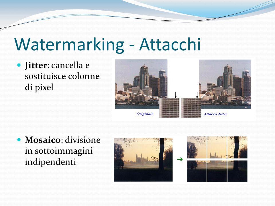 Watermarking - Attacchi