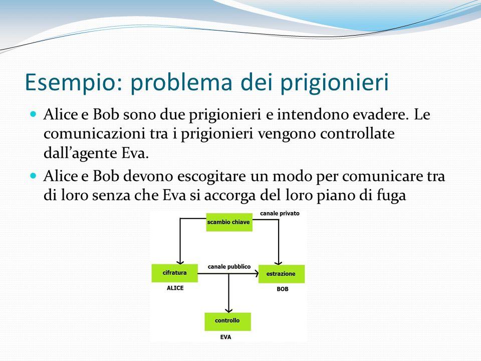 Esempio: problema dei prigionieri