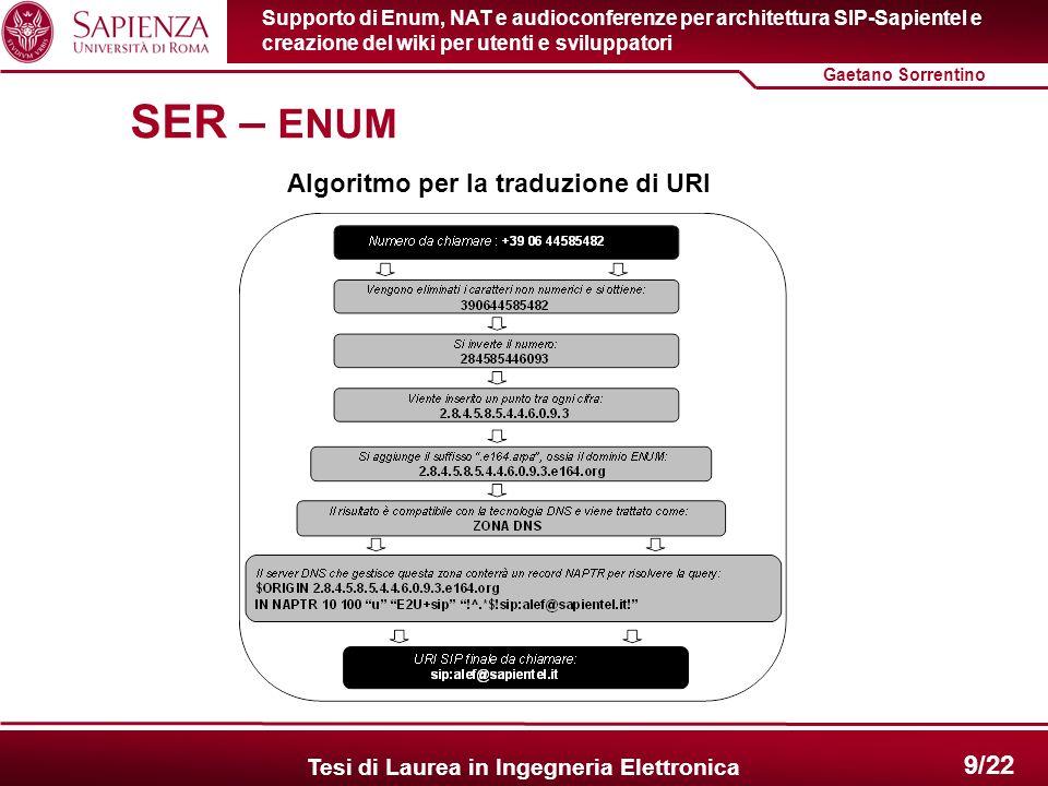 SER – ENUM Algoritmo per la traduzione di URI 9/22
