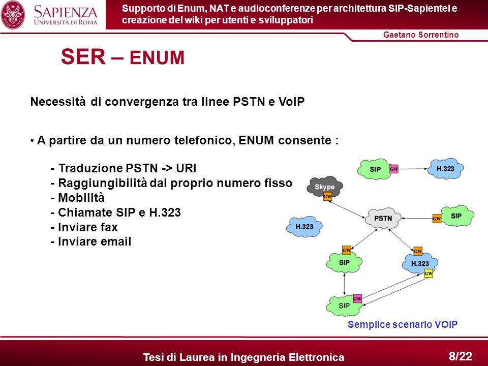SER – ENUM Necessità di convergenza tra linee PSTN e VoIP