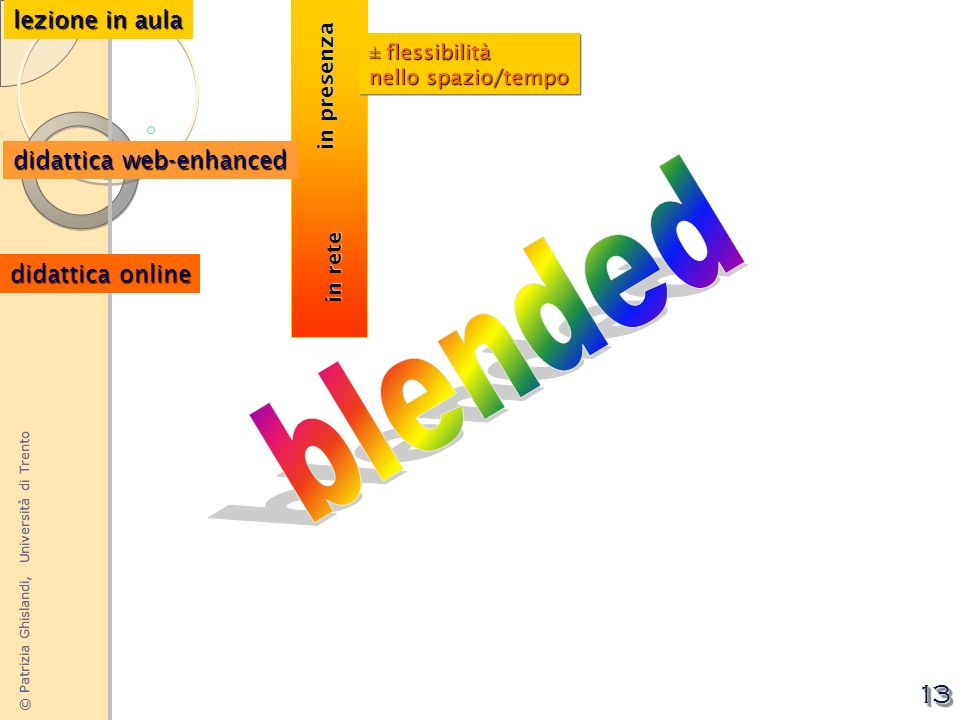 blended lezione in aula didattica web-enhanced didattica online