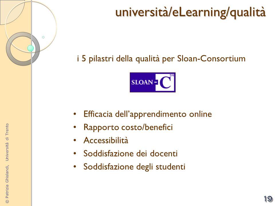 i 5 pilastri della qualità per Sloan-Consortium