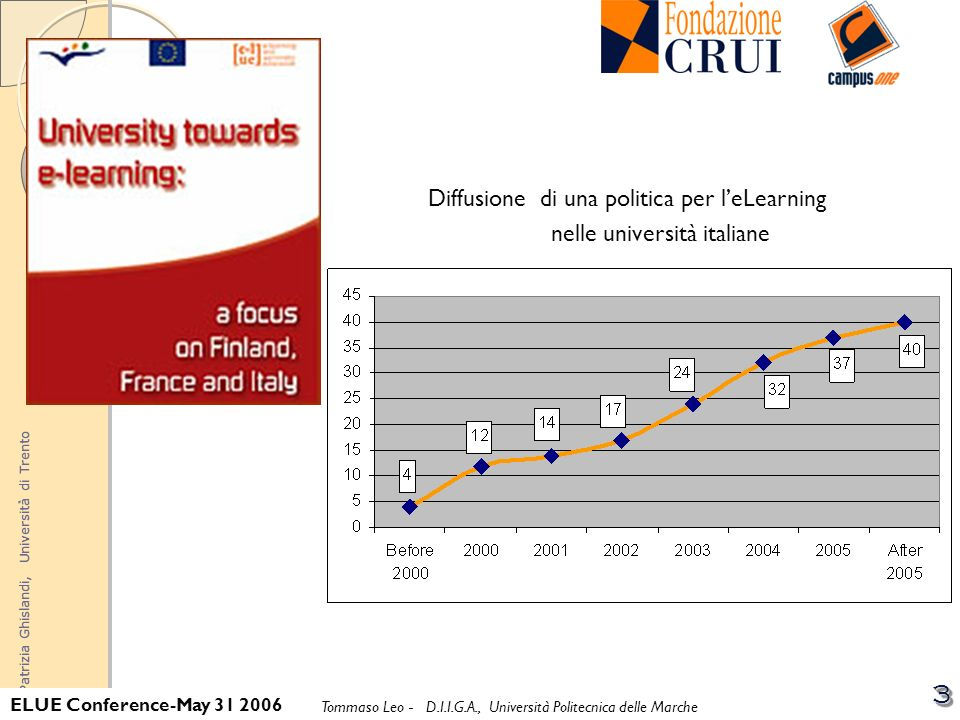 Diffusione di una politica per l'eLearning nelle università italiane