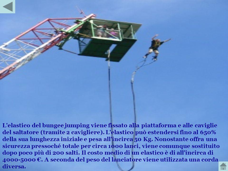 L elastico del bungee jumping viene fissato alla piattaforma e alle caviglie del saltatore (tramite 2 cavigliere).