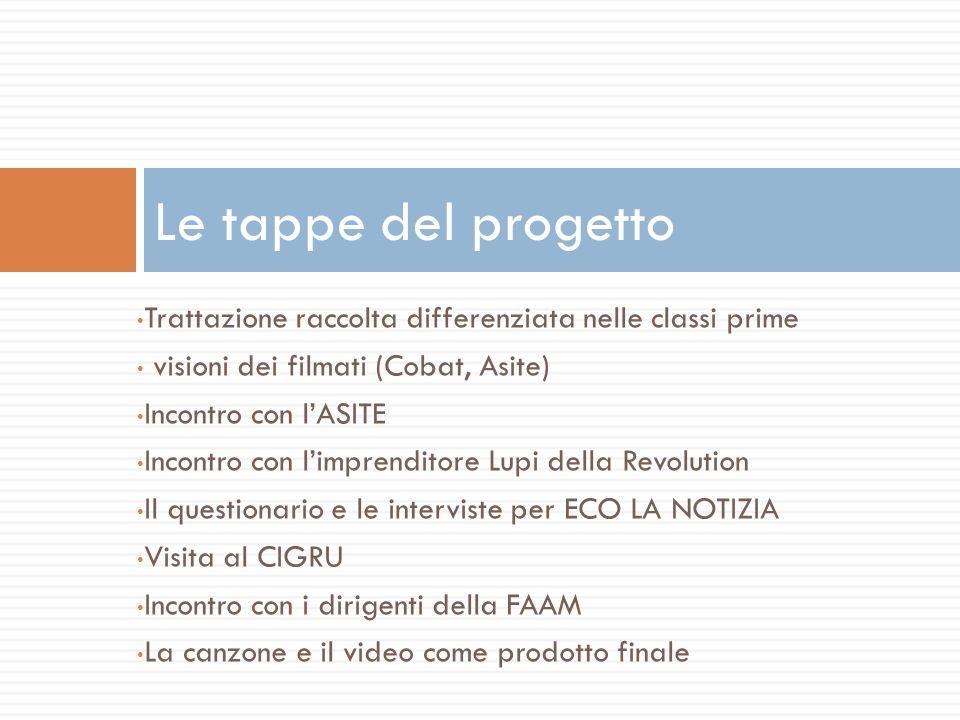 Le tappe del progetto Trattazione raccolta differenziata nelle classi prime. visioni dei filmati (Cobat, Asite)