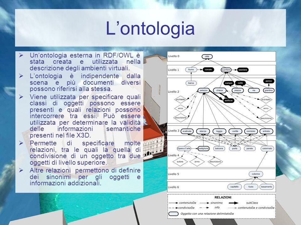L'ontologia Un'ontologia esterna in RDF/OWL è stata creata e utilizzata nella descrizione degli ambienti virtuali.