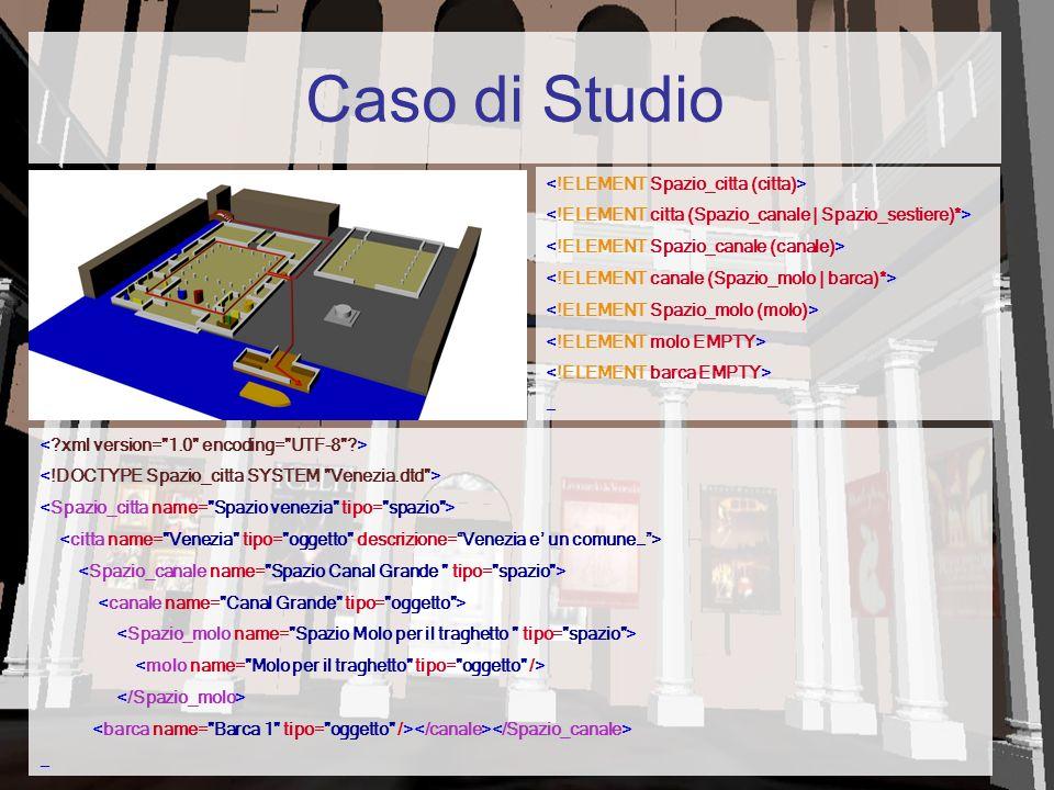 Caso di Studio <!ELEMENT Spazio_citta (citta)>