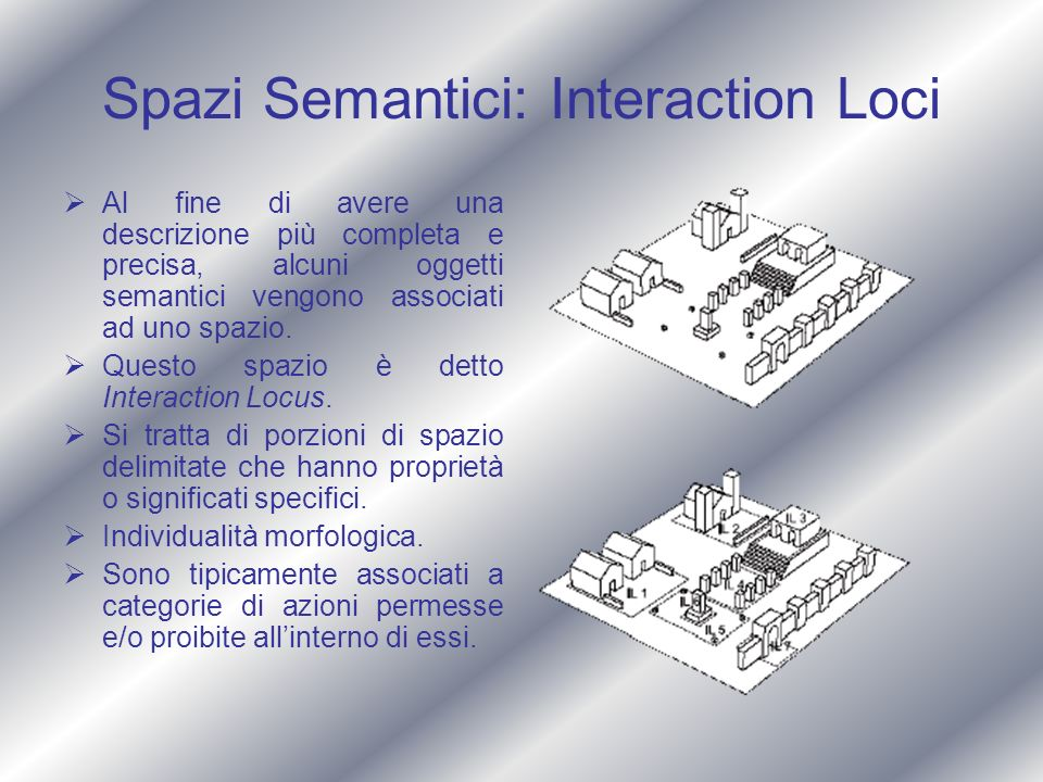 Spazi Semantici: Interaction Loci