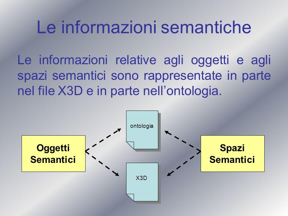 Le informazioni semantiche