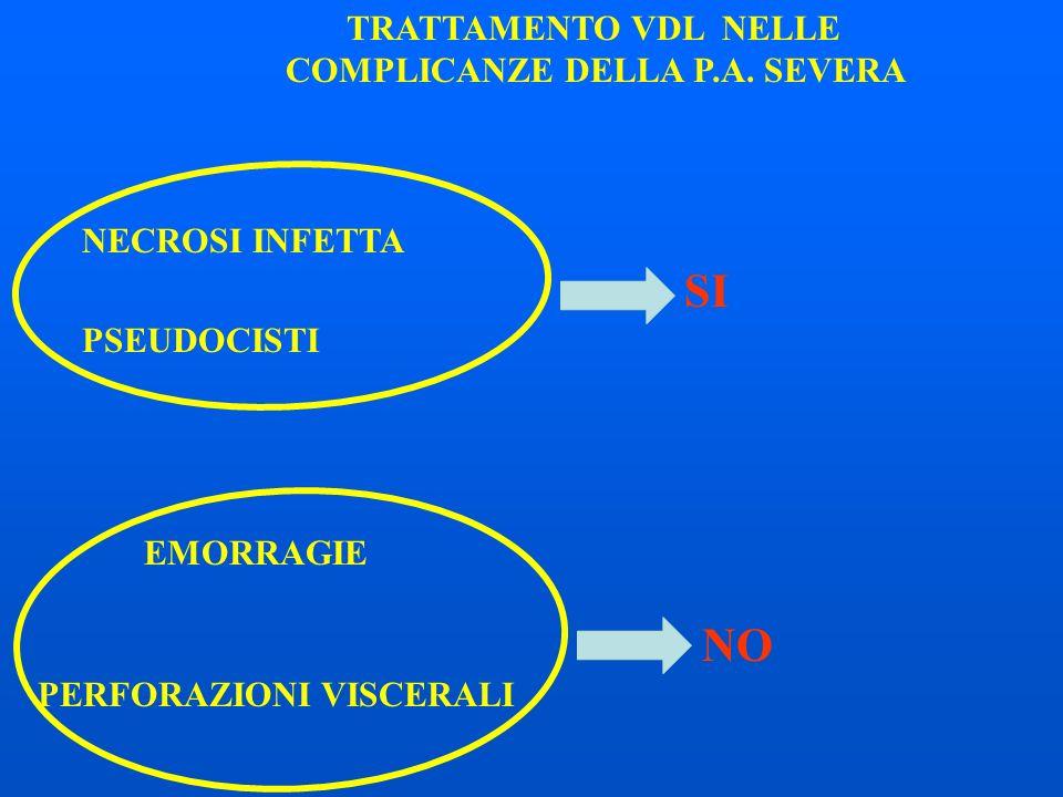 TRATTAMENTO VDL NELLE COMPLICANZE DELLA P.A. SEVERA. NECROSI INFETTA. SI. PSEUDOCISTI. EMORRAGIE.