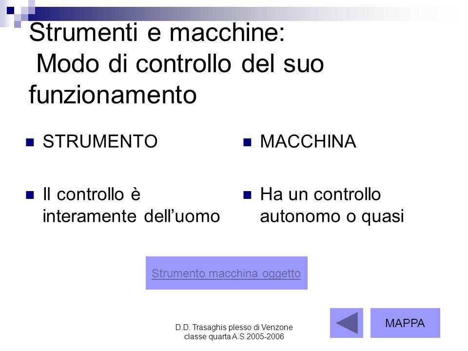 Strumenti e macchine: Modo di controllo del suo funzionamento
