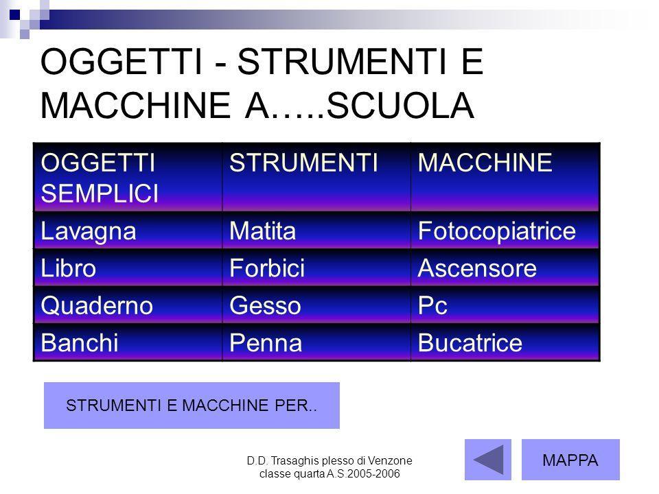 OGGETTI - STRUMENTI E MACCHINE A…..SCUOLA