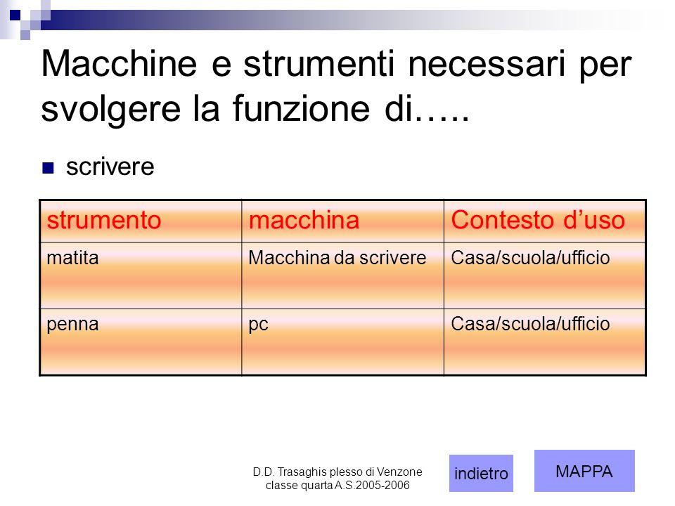Macchine e strumenti necessari per svolgere la funzione di…..