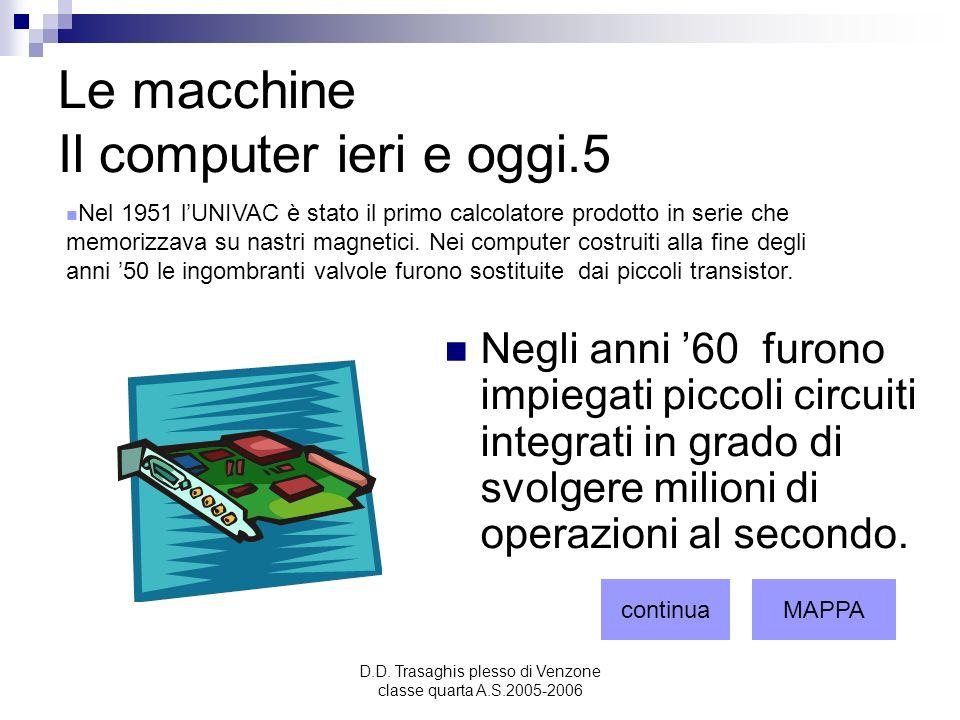 Le macchine Il computer ieri e oggi.5