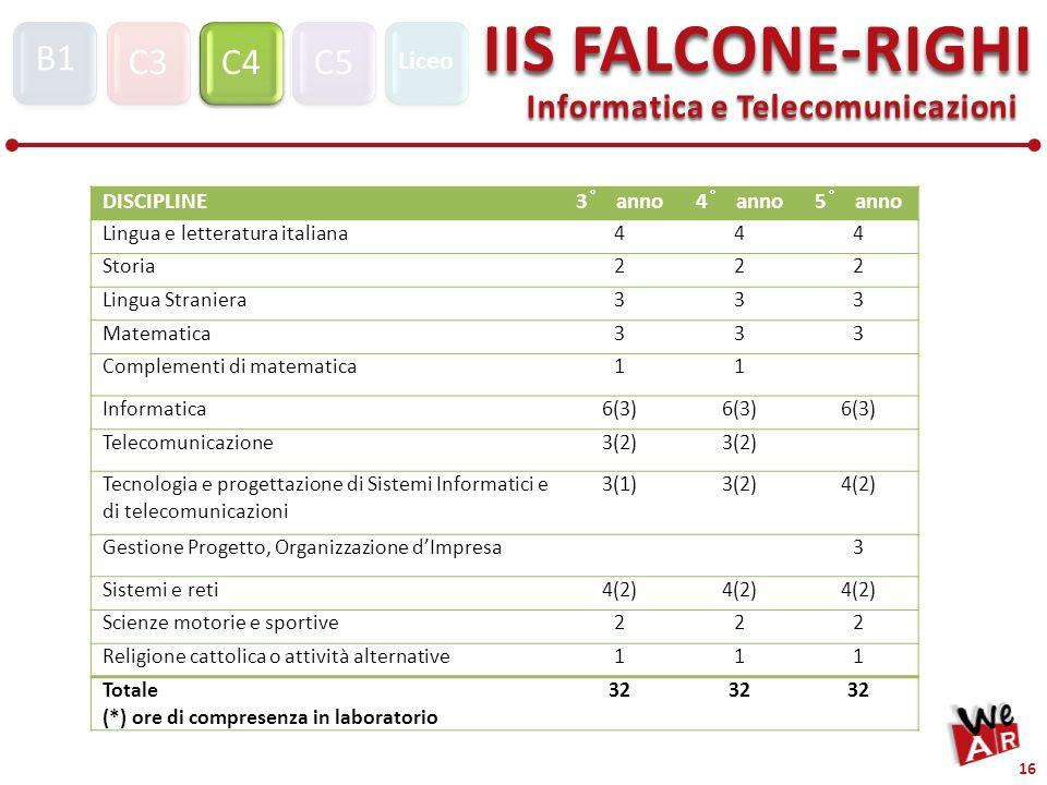 DISCIPLINE 3° anno 4° anno 5° anno Lingua e letteratura italiana 4