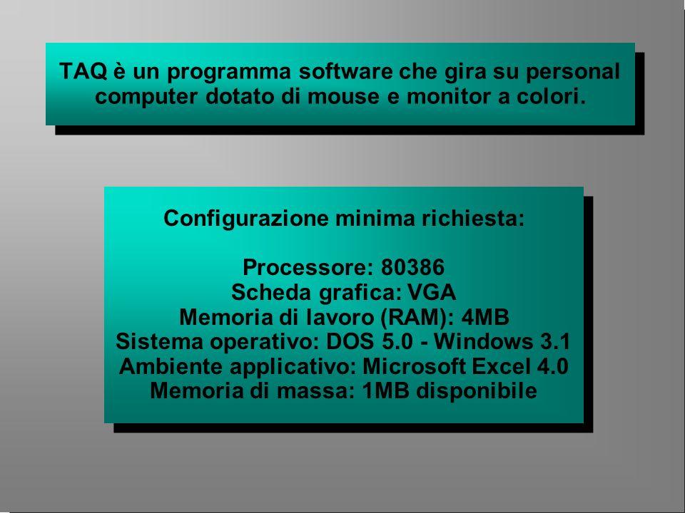 Configurazione minima richiesta: