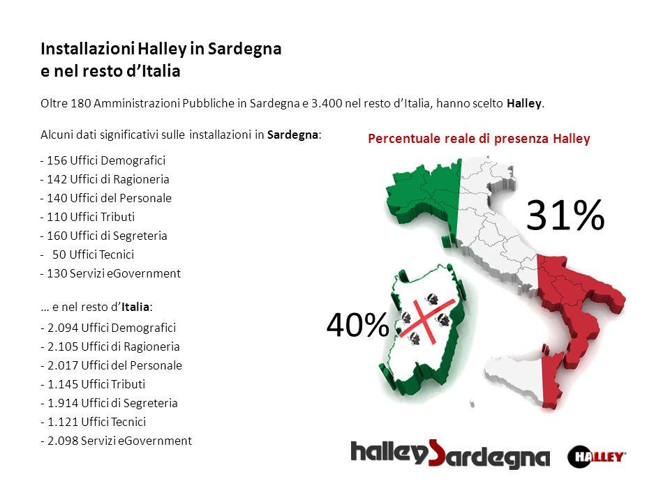 Installazioni Halley in Sardegna e nel resto d'Italia