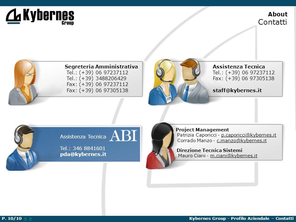 Contatti About Segreteria Amministrativa Tel.: (+39) 06 97237112