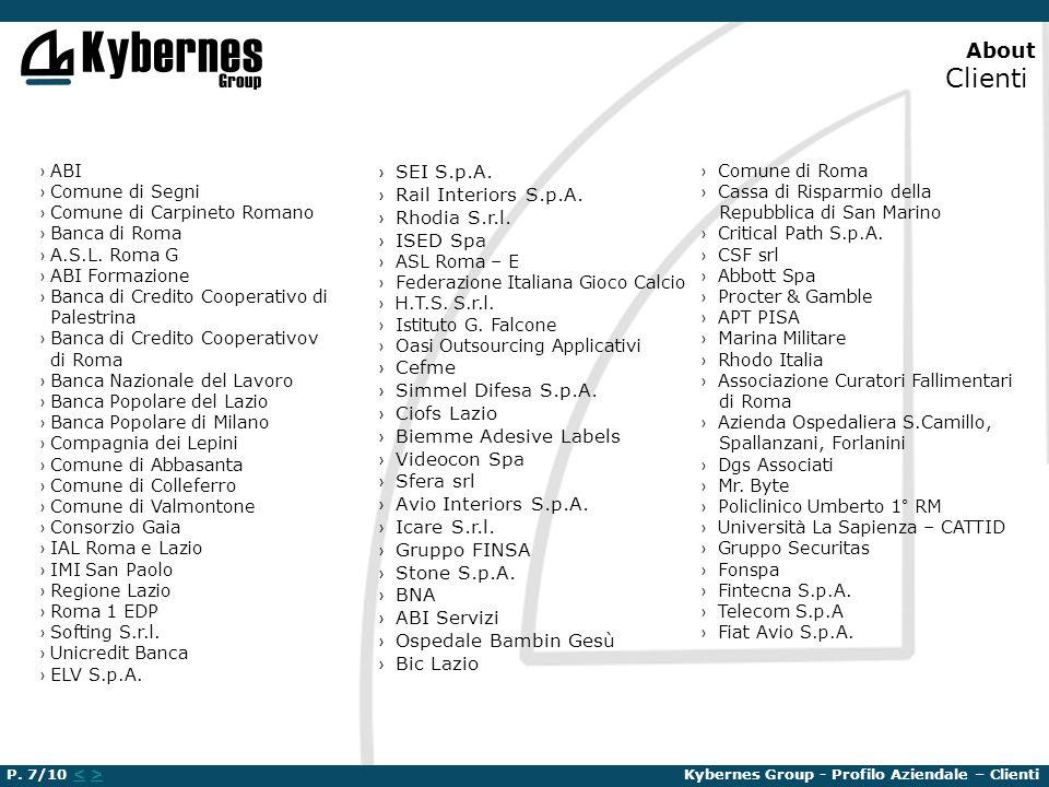 Clienti About SEI S.p.A. Rail Interiors S.p.A. Rhodia S.r.l. ISED Spa